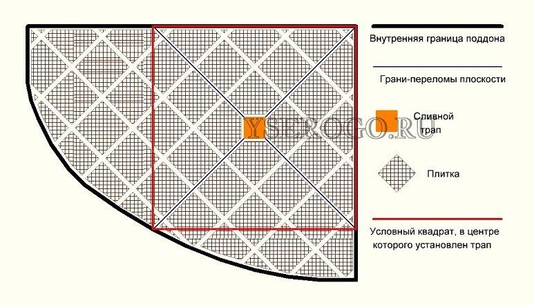 Схема уклонов в поддоне сложной формы и обычной плиткой