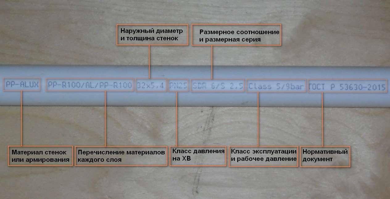 Маркировка полипропиленовых труб для водоснабжения и отопления