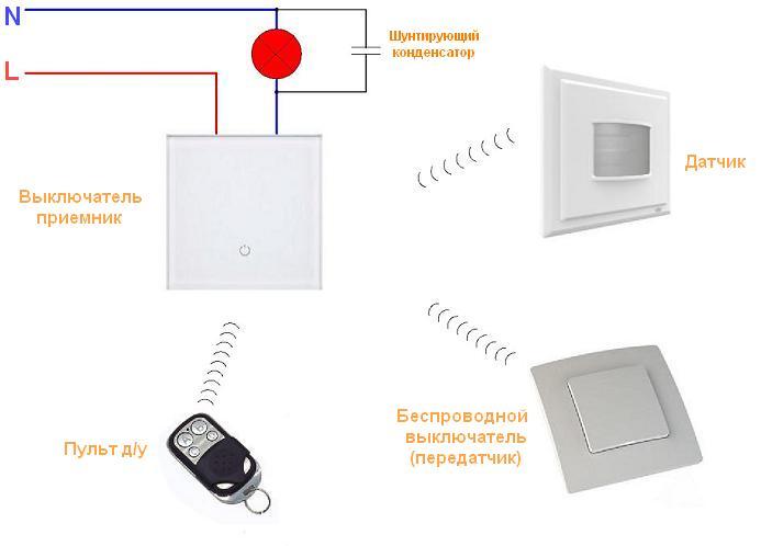 Функциональная схема управления с помощью выключателя-приемника